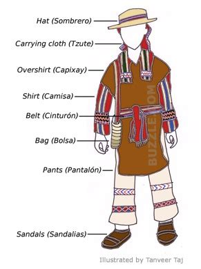 mayas fashion indian clothing store indian fashion a guide to the rich and deeply spiritual traditional mayan