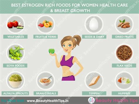 grow your own hrt sprout hormone rich greens in only two minutes a day books estrogen rich foods to increase breast size and balanced