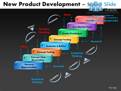 ppt templates for new product launch new product development style 5 powerpoint presentation