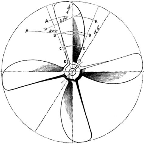 propel a boat screw propeller definition etymology and usage
