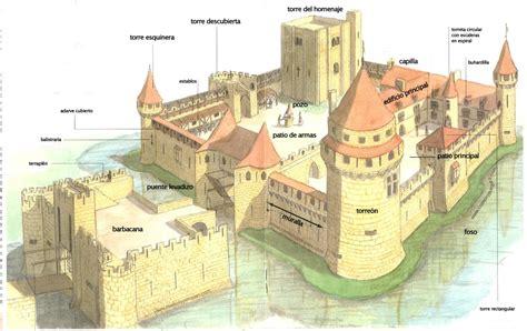 Smithsonian Floor Plan by Castillos Medievales Megapost Taringa