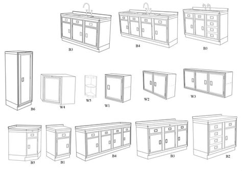 Kitchen Unit Layouts Great Kitchen Cabinet Dimensions Standard Greenvirals Style