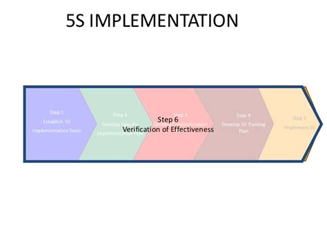 implementation plan template powerpoint 5 s program orientation powerpoint presentation