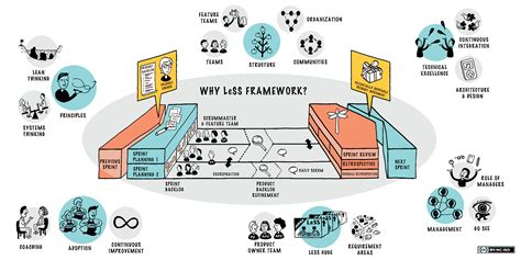 the age of agile how smart companies are transforming the way work gets done books 5 agile innovations to look out for eylean