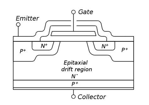 transistor bipolar puerta aislada igbt dispositivos e p dispositivo igbt transistor bipolar de puerta aislada