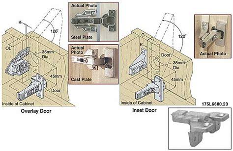 sacral agenesis bathroom how to install a european blum european hinges ideas primedfw com