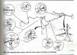 Brake Line Diagram 1967 Mustang Front Rear Brake Diagrams One And His Mustang