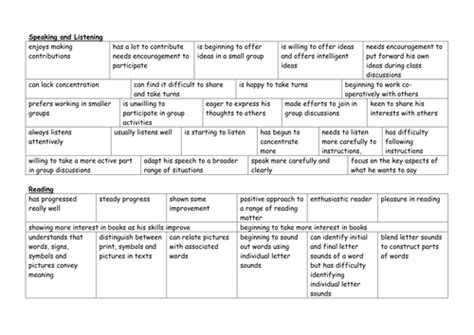 sles of report card comments sle comments for report cards by teachie teaching