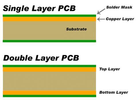Pcb Lubang Single Layer Pcb Dot Single Layer 7 Cm X 9 Cm pengertian pcb beserta fungsi dan jenis jenis pcb lengkap