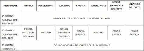 test d ingresso arte e immagine scuola media esame di ammissione accademia sironi sassari