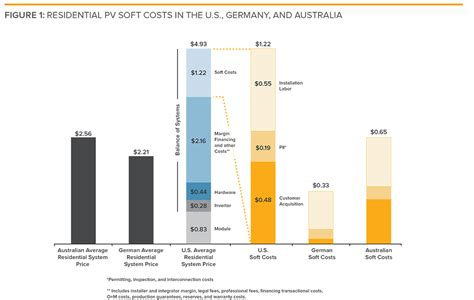 pattern of energy expenditure during simulated competition has nsw undervalued the energy savings scheme