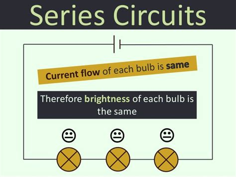 parallel circuits brightness of bulbs 7 3 series and parallel circuits