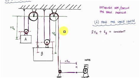 Engineering Mechanics Dynamics engineering mechanics dynamics exle problems 2017