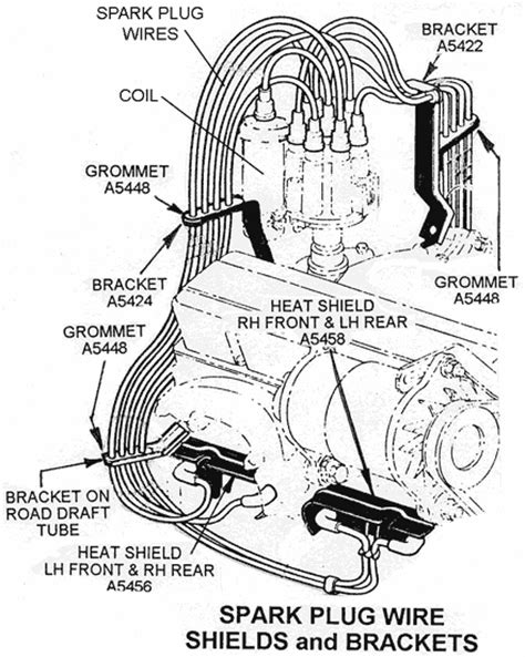Diagram Of Spark Plug Wires