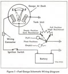 If you put a test light on the quot gas gauge terminal quot in the fuse block