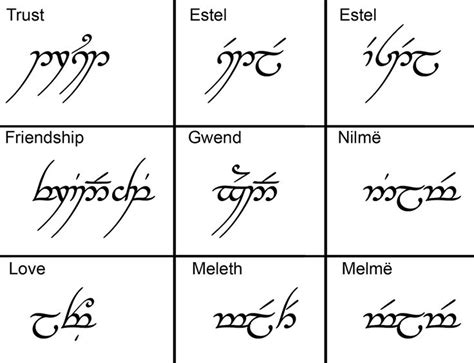 rune tattoo generator 680 best images about tattoo ideas on pinterest white
