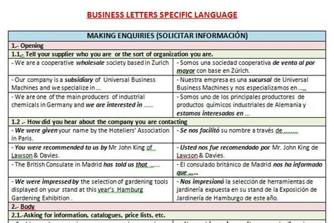 business letters vocab business letters specific language for users