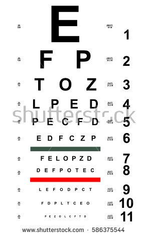 printable eye chart nz chart test table letters eye examination stock vector