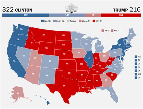 us general election results map election 2016 7 maps predict paths to electoral victory