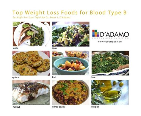 Detox For Your Blood Type by 107 Best Cooking B Blood Type Images On