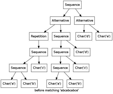 regular expression python replace exle