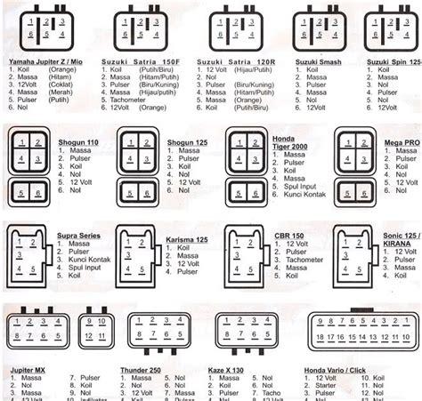 Stang Seher Piston Suzuki Ts 125 skema diagram soket cdi kursus mekanik nuansa motor