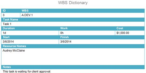 wbs schedule pro wbs dictionary export in wbs schedule
