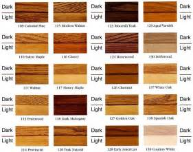 color stain best 25 wood stain color chart ideas on stain