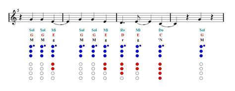 idgaf dua lipa trumpet sheet music guitar chords easy idgaf dua lipa recorder sheet music guitar chords easy
