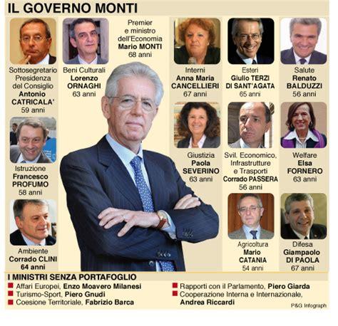 ministro interno governo monti ecco il governo monti napolitano il governo riscatto