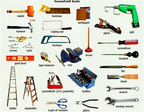 names of layout tools best english picture dictionary vocabulary images on