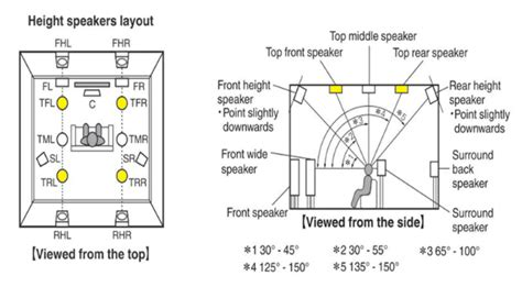 atmos track explained    home theater forum