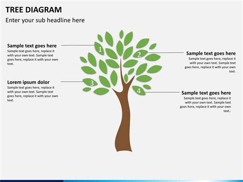 tree diagram template powerpoint tree diagram sketchbubble
