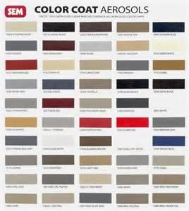 Volvo Color Codes Volvo Color Code Location Harley Davidson Color Code