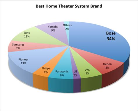 reader s choice awards consumer electronics part 3