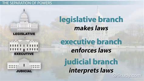 distribution  power  government video lesson transcript studycom