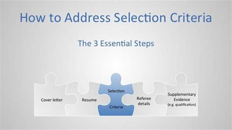 Cover Letter Essential Criteria by How To Address Selection Criteria The 3 Essential Steps