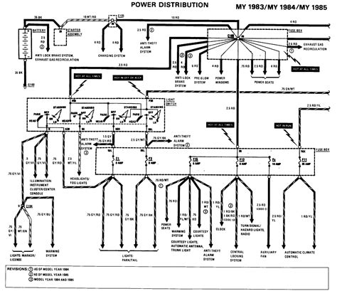 sprinter ignition switch wiring diagram images