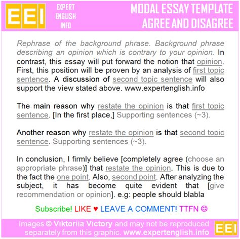 templates for ielts writing task 2 ielts writing task 2 modal essays templates of band 8