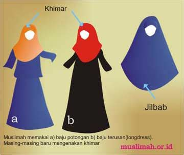 Jilbab Khimar Biasa jilbab bukan hanya penutup rambut kepala rumaysho