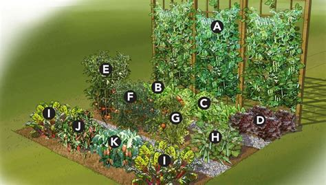 garden space planner a simple small space garden layout with everything you d