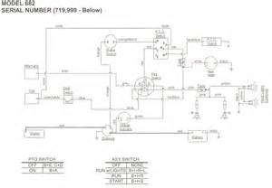 cub cadet 1250 wiring diagram submited images