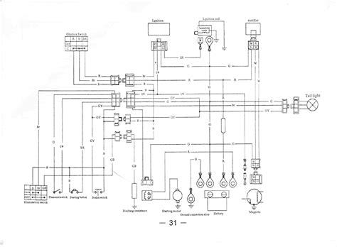 loncin 250 atv wiring diagram wiring diagram with