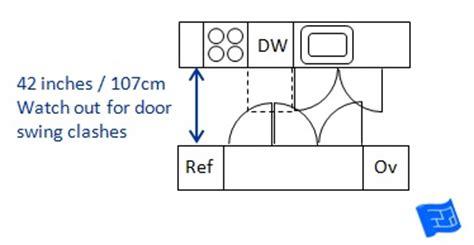 kitchen layout clearances kitchen dimensions