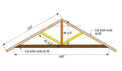 How To Make Trusses For Shed by Roof Truss Types Search Structure Trusses