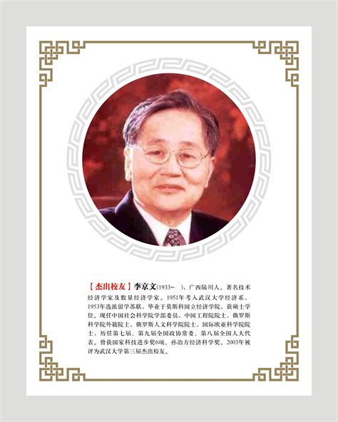 Whu Mba Placements by 李京文 杰出校友 武汉大学经济与管理学院
