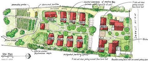 124 best pocket neighborhood site plans images on 17 best images about cluster homes on pinterest east bay