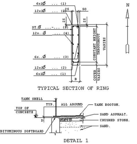 design criteria of foundation bn ds j21 reinforced concrete foundation for tanks 12 sided