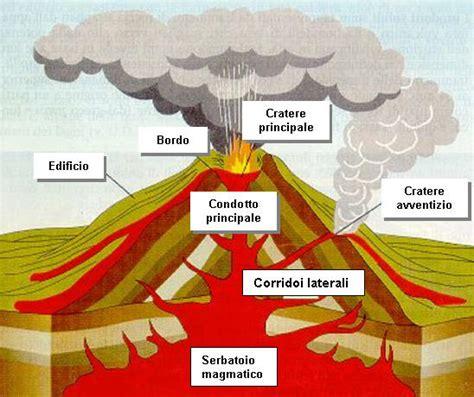 camino vulcanico i vulcani esperia