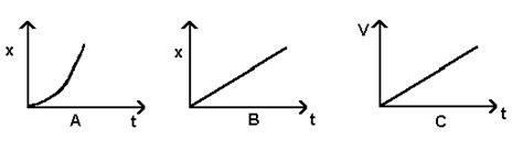 rotaia a cuscino d relazione read book moto rettilineo uniforme galileipeit pdf read